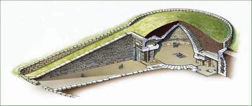 Σχεδιαστική τομή του θησαυρού του Ατρέως