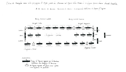 Σχέδιο της μάχης του Άργους, που έδωσαν οι Ενετοί εναντίον των Τούρκων στη θέση La Manara την 10η  Ιουνίου 1695.