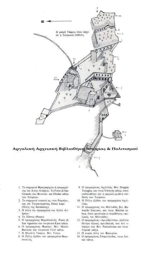 Σκαρίφημα των Οχυρώσεων του Παλαμηδίου
